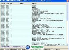 最新KLD_CfgDiy配置文件修改器