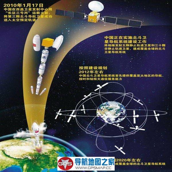 印度有没有自己的卫星导航系统 和中国北斗比怎么样
